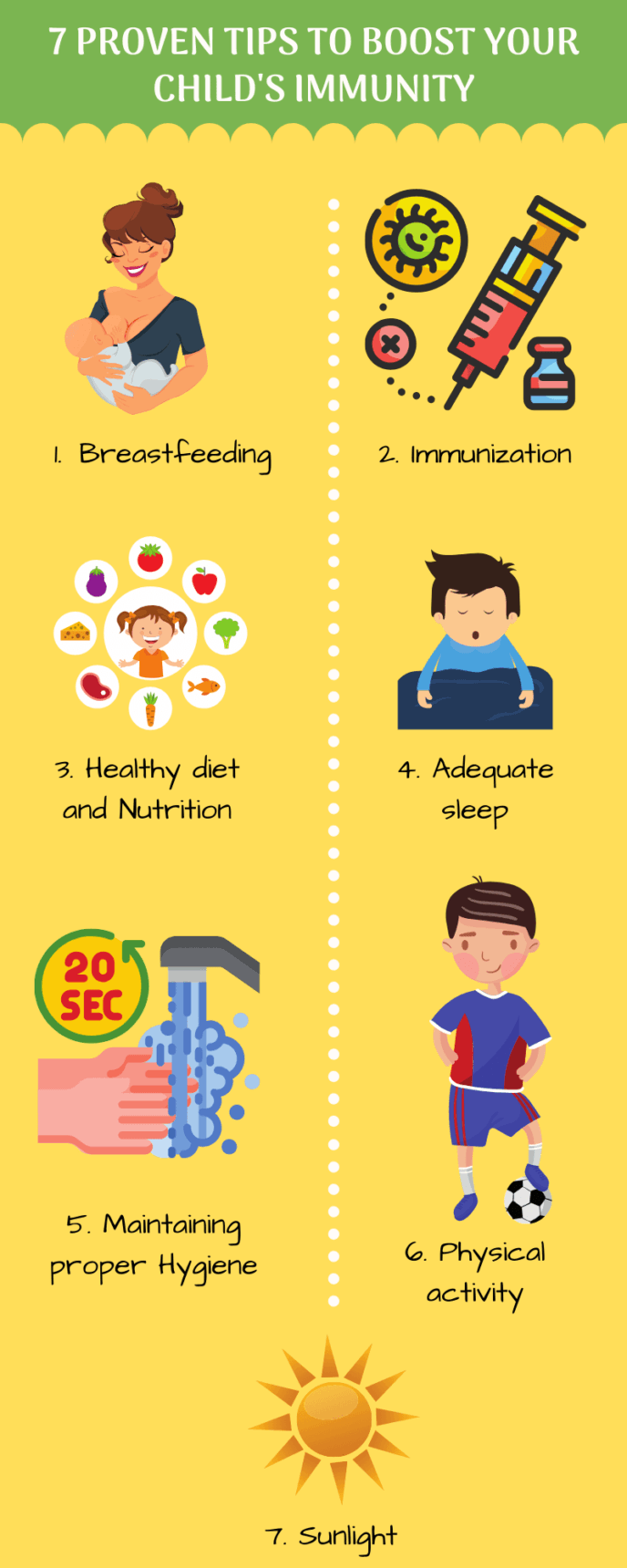 7 Proven tips to boost your child's immunity-min